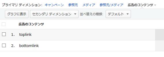 ga_custom_campaign_parameter_06