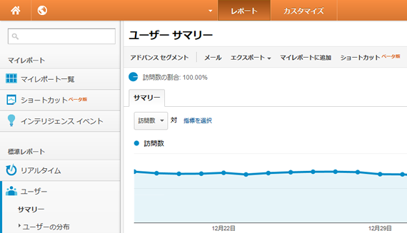 analytics_report