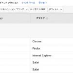 GoogleアナリティクスでFlashプラグインのインストールの有無を取得