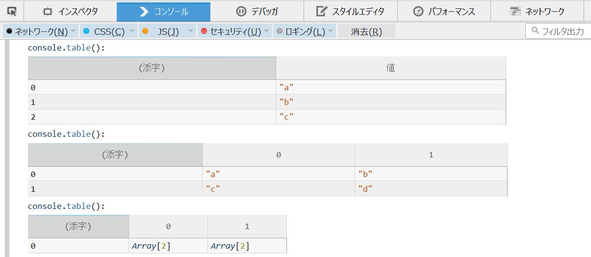 Firefoxの開発ツールのconsole.table()