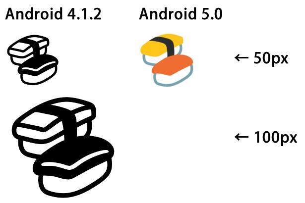 Android 5の絵文字は大きいfont-sizeがCSSで指定されると表示されない