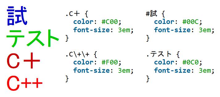 CSSのid,class名には日本語や記号が使用可能(すべてのブラウザで)