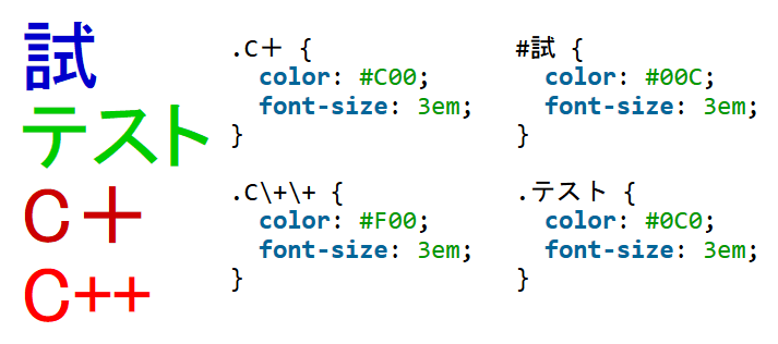 Cssのid Class名には日本語や記号が使用可能 すべてのブラウザで Iwb Jp