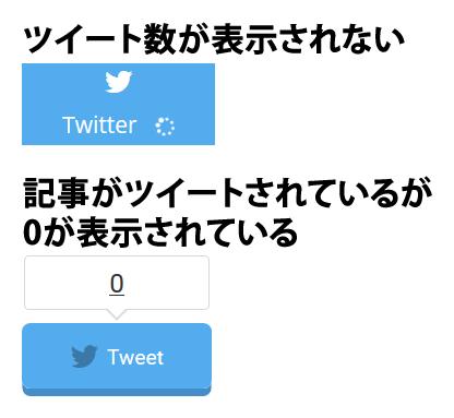 ツイート数をAPIから取得して表示させている場合、数字が表示されなかったり、記事がツイートされているのに0が表示されたりするので注意が必要。