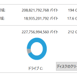 Windowsは突然ローカルディスクの容量が十数GB増加することがある