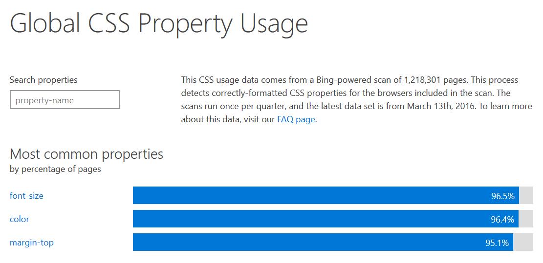 約120万のWebページで使用されているCSSプロパティの使用率