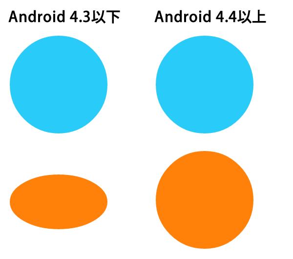 Android 4.3以下でSVGが正しく表示されない原因はIllustratorの書き出し仕様