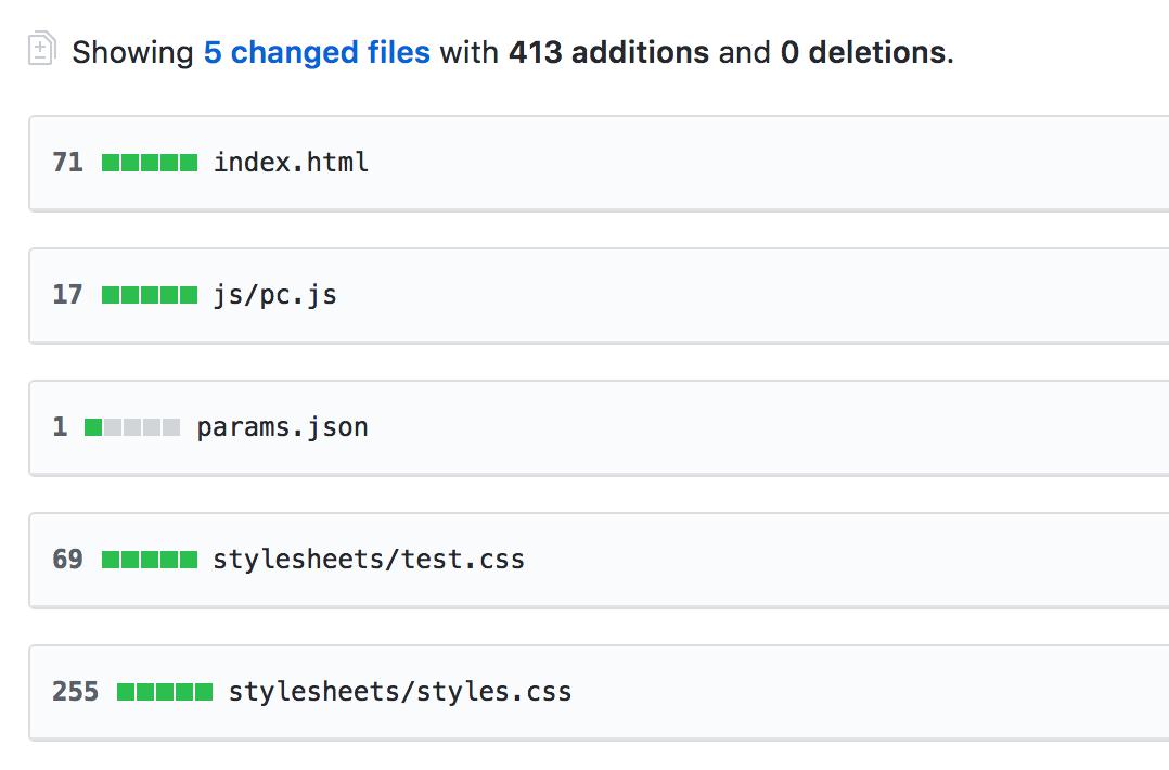 修正したファイルのパスだけ表示