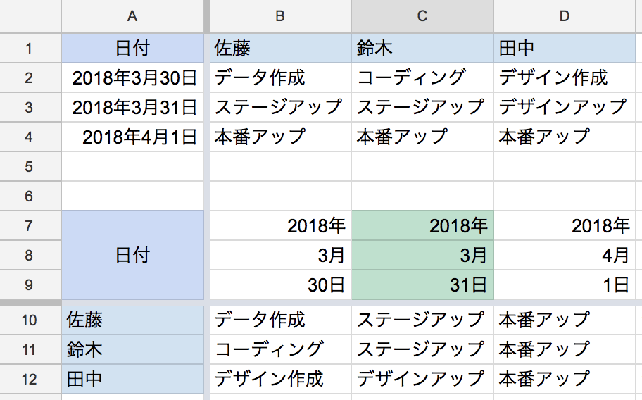ExcelやGoogleスプレッドシートの進捗表は縦ではなく横に日付を配置