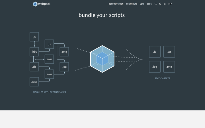 webpack4でSCSS+Autoprefixer+CSScomb+scss-lint+Babel+ESLint環境構築