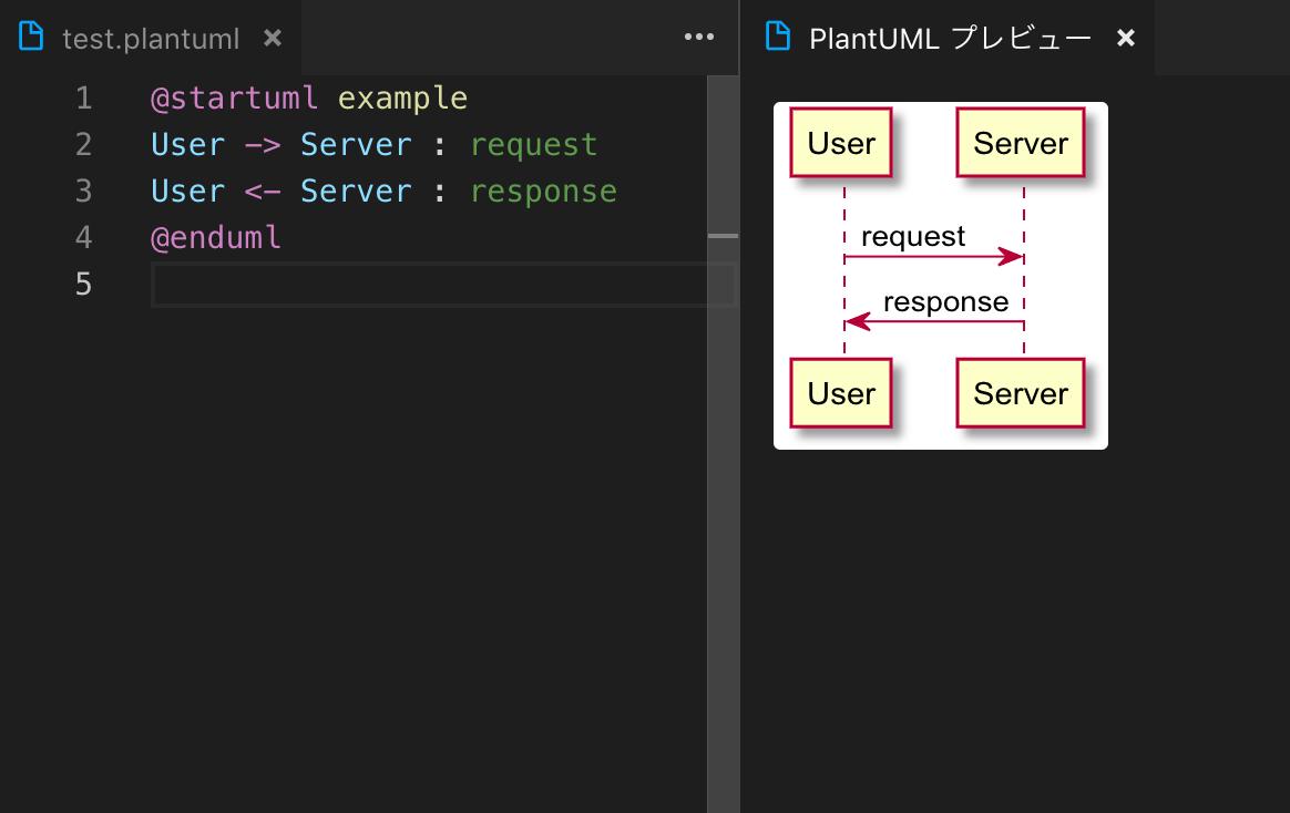 VSCodeにPlantUML拡張機能をインストールして図を作成する方法
