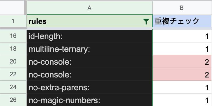 VS CodeなどのエディターでESLintが効かない3つの主な原因