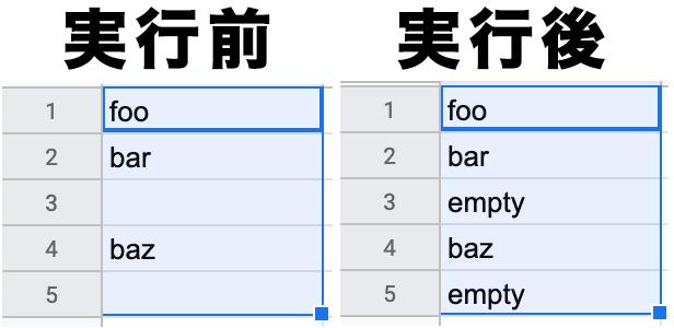 Google Apps Scriptで選択範囲の空白セルを文字列で埋めるスクリプト