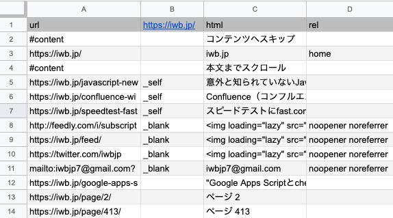 Google Apps Scriptとcheeriogsでaタグの属性をすべて取得する方法