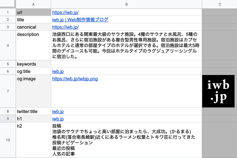 Google Apps ScriptとcheeriogsでWebサイトのtitleなどを取得する方法