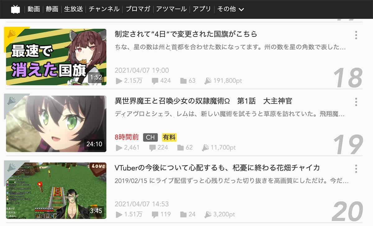ニコニコ動画のPC版も有料アイコンが表示されるようになった。